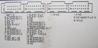 saab car radio stereo audio wiring diagram autoradio connector saab 12771700 stereo wiring connector