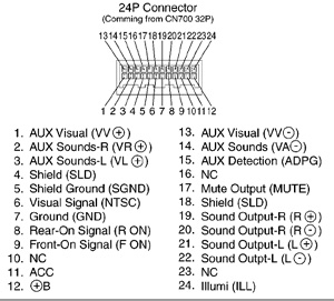 SUBARU%20CX-WF8561Z%20stereo%20wiring%20diagram Radio Wire Harness Connectors on honda pioneer, cd player, fuel pump,