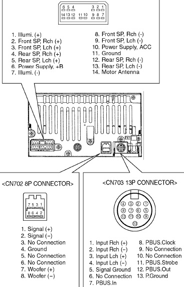 SUBARU P 130 CQ EF7360K stereo wiring diagram subaru car radio stereo audio wiring diagram autoradio connector  at creativeand.co