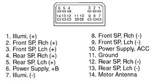 subaru car radio stereo audio wiring diagram autoradio connector Subaru Impreza Stereo Wiring Diagram subaru p121 cq jf1910 2011 subaru impreza stereo wiring diagram