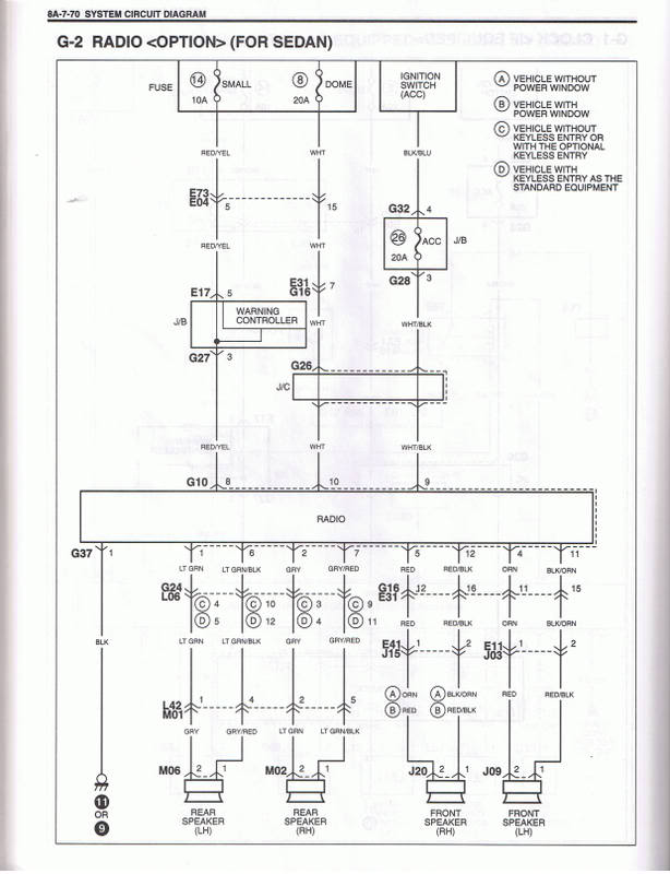 Suzuki Baleno 1998 2001 stereo wiring suzuki car radio stereo audio wiring diagram autoradio connector
