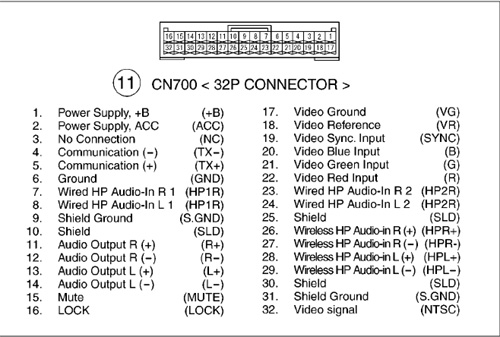 TOYOTA DVD CX VT0265 SIENNA car stereo wiring diagram harness pinout connector toyota car radio stereo audio wiring diagram autoradio connector 2011 toyota sienna radio wiring diagram at bayanpartner.co