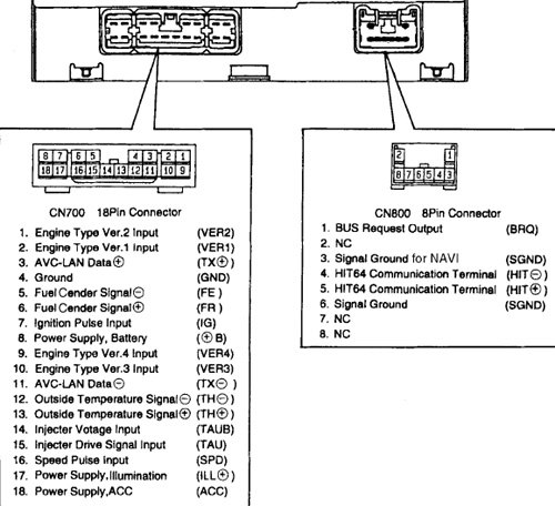 TOYOTA Car Radio Wiring Connector on toyota sequoia headlight wiring diagram