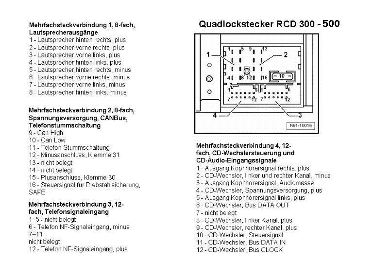 VW RCD 300 RCD 500 car stereo wiring diagram harness Quadlock pinout connector vw car radio stereo audio wiring diagram autoradio connector wire 2010 vw cc radio wiring diagram at gsmx.co