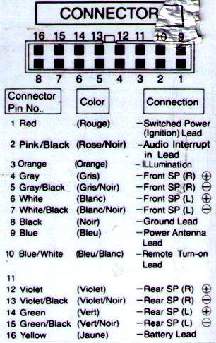alpine cde 9802rb alpine car radio stereo audio wiring diagram autoradio connector alpine 16 pin wiring harness at soozxer.org