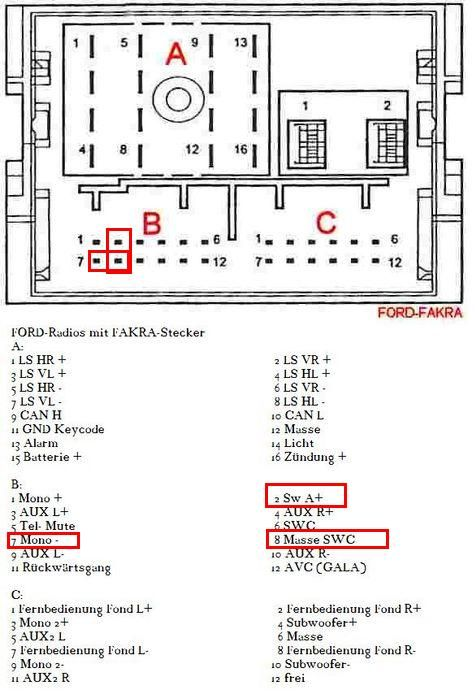 ford fakra focus ford car radio stereo audio wiring diagram autoradio connector 4 Ohm Subwoofer Wiring Diagram at aneh.co