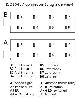 Car radio wiring connector diagram fakra quadlock car radio connector cheapraybanclubmaster Gallery