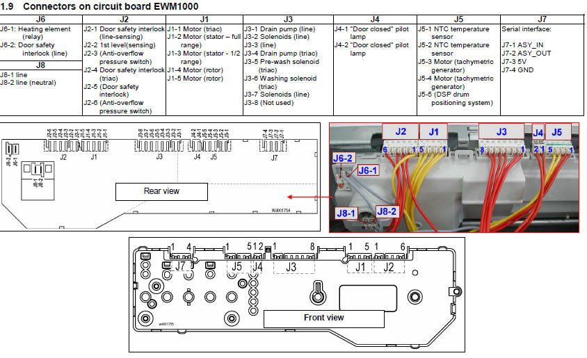 EWM1000 wahing machine circuit board connectors washing machine motor wiring diagram pdf wiring diagram and washing machine motor wiring diagram pdf at edmiracle.co