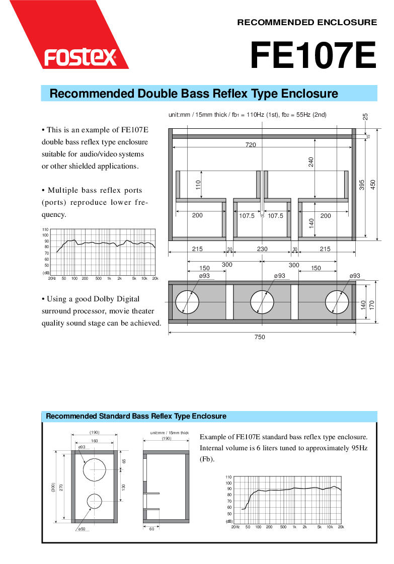 Fostex Speaker Horn Box Enclosure Design Diy How To Building Subwoofer Diagram Projects Loudspeaker Plans Cabinet