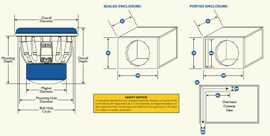 Jl Audio Subwoofer Speaker Box For Sale Price