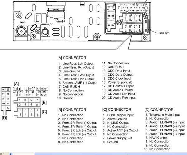 1999 Audi A4 Radio Wiring Diagram