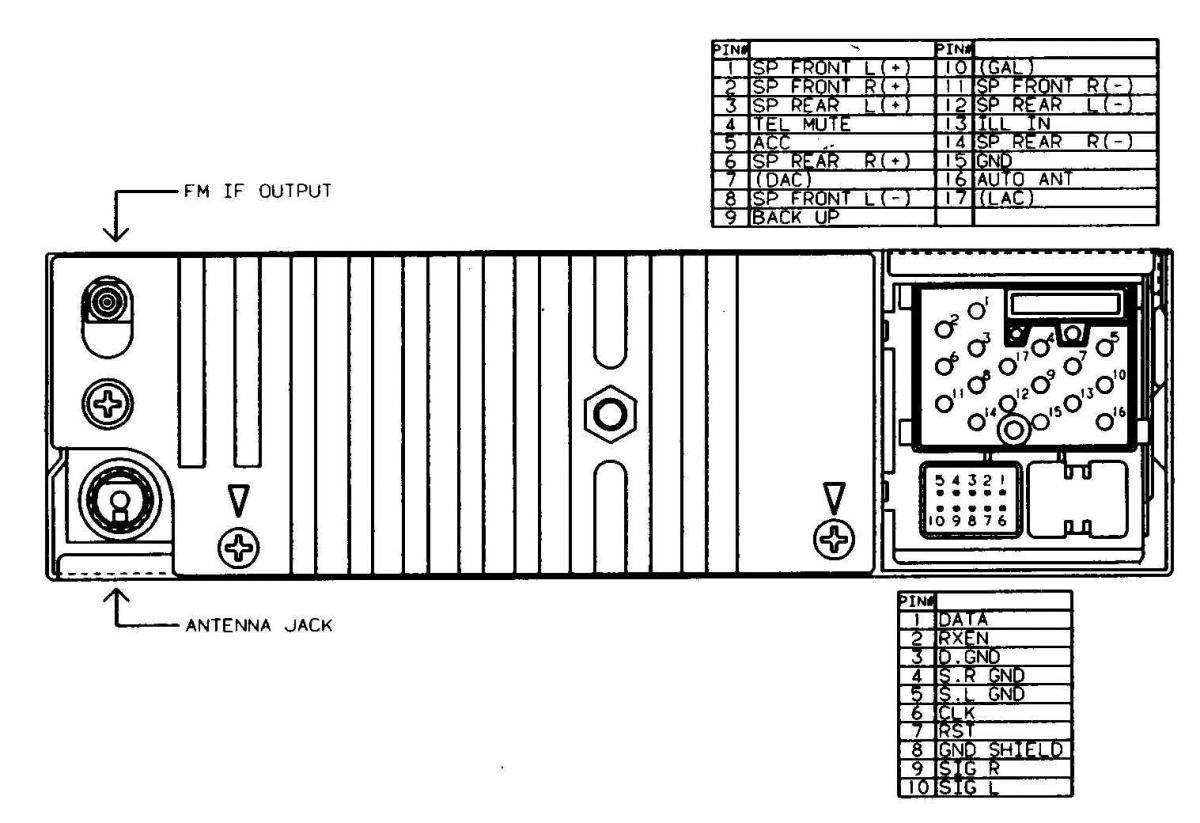 Bmw Car Radio Stereo Audio Wiring Diagram Autoradio Connector Wire Installation Schematic Schema Esquema De Conexiones Anschlusskammern Konektor