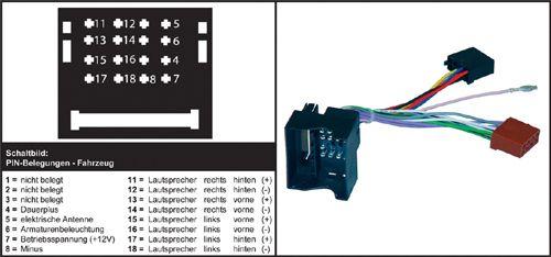 BMW Car Radio Stereo Audio Wiring Diagram Autoradio connector wire  installation schematic schema esquema de conexiones Anschlusskammern  konektor TehnoMagazin.com