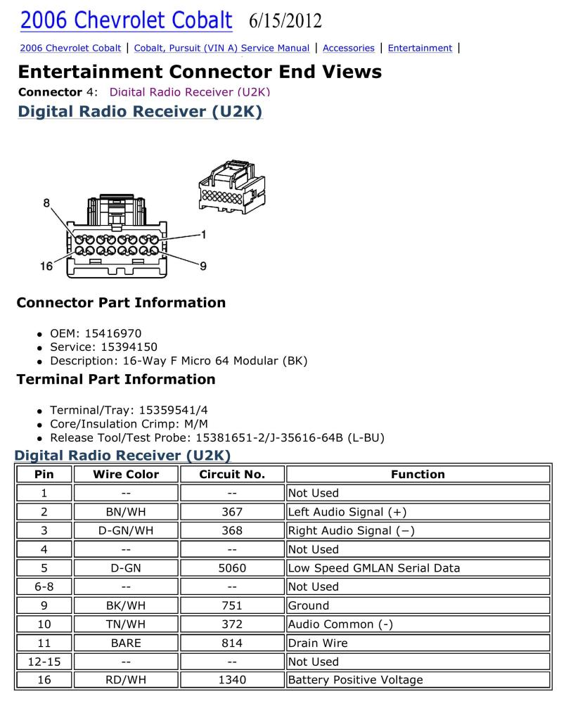 Chevrolet Cobalt 2006 U2K stereo wiring connector chevy cobalt radio wiring diagram wiring diagram and schematic 2012 chevy cruze radio wiring diagram at edmiracle.co