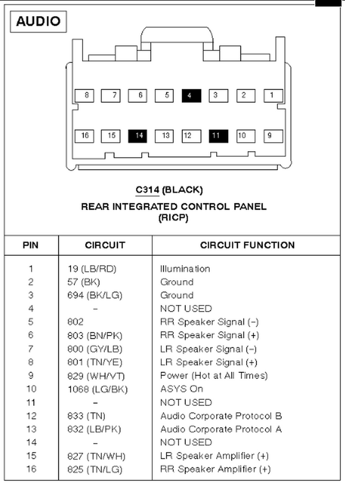 Ford Car Radio Stereo Audio Wiring Diagram Autoradio Connector Wire Xl2f Expedition Eddie Bauer 2001