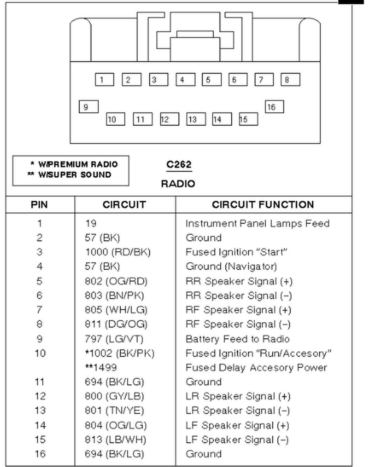 Radio Speaker Wiring Diagram Ford Car Stereo Audio Autoradio Connector Wire Installation Schematic Schema Esquema De Conexiones Stecker Konektor Connecteur Cable