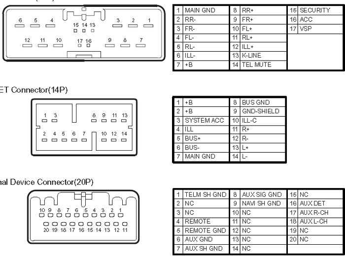 [SCHEMATICS_49CH]  HONDA Car Radio Stereo Audio Wiring Diagram Autoradio connector wire installation  schematic schema esquema de conexiones stecker konektor connecteur cable  shema | Honda Car Radio Wiring Diagram Free Picture |  | Schematics diagrams, car radio wiring diagram, freeware software