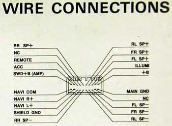 Honda Mb Car Stereo Wiring Diagram Harness Pinout Connector on Honda Prelude Wiring Diagram