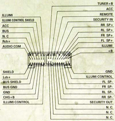 Honda Ta Car Streo Wiring Diagram Harness Pinout Connector
