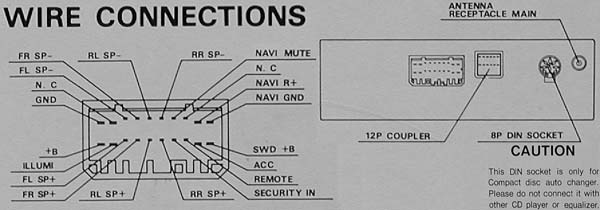 Honda Sa Alpine P N Sa G M Car Streo Wiring Diagram Harness Pinout Connector on Honda Accord Radio Wiring Diagram