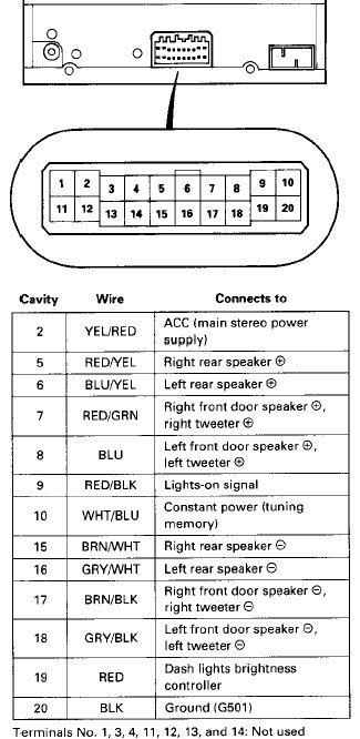 1994 Honda Civic Car Stereo Wiring Diagram : Honda car radio stereo audio wiring diagram autoradio