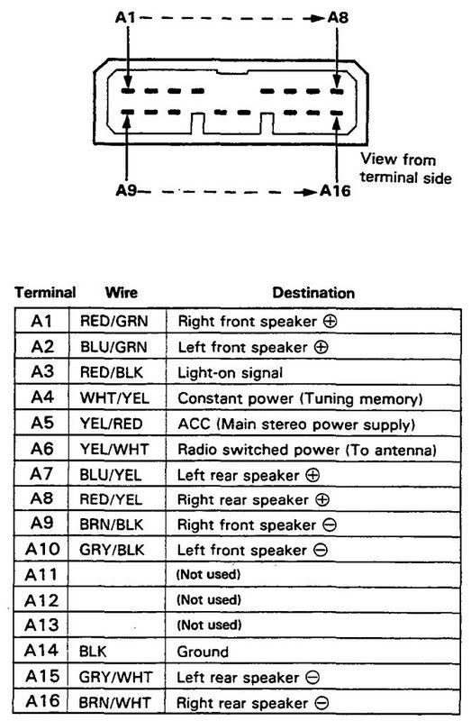 Honda Car Radio Stereo Audio Wiring Diagram Autoradio Connector Wire Installation Schematic Schema Esquema De Conexiones Stecker Konektor Connecteur Cable Shema
