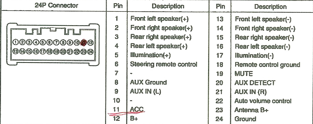 Hyundai Elantra Car Stereo Wiring Diagram Connector Pinout Harness