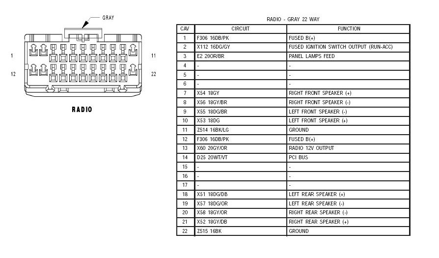Jeep Tj Car Stereo Wiring Diagram Harness Pinout Connector on 2005 Dodge Dakota Wiring Diagram