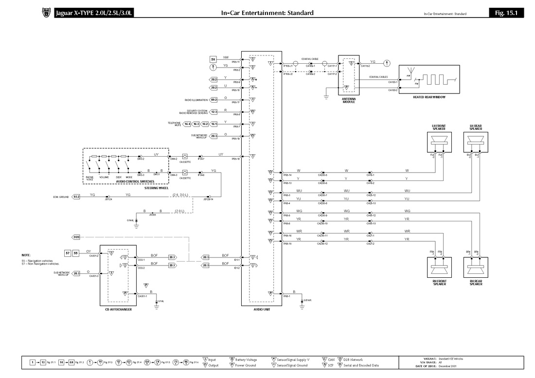 jaguar car radio stereo audio wiring diagram autoradio jaguar x-type audio  wiring diagram 2001