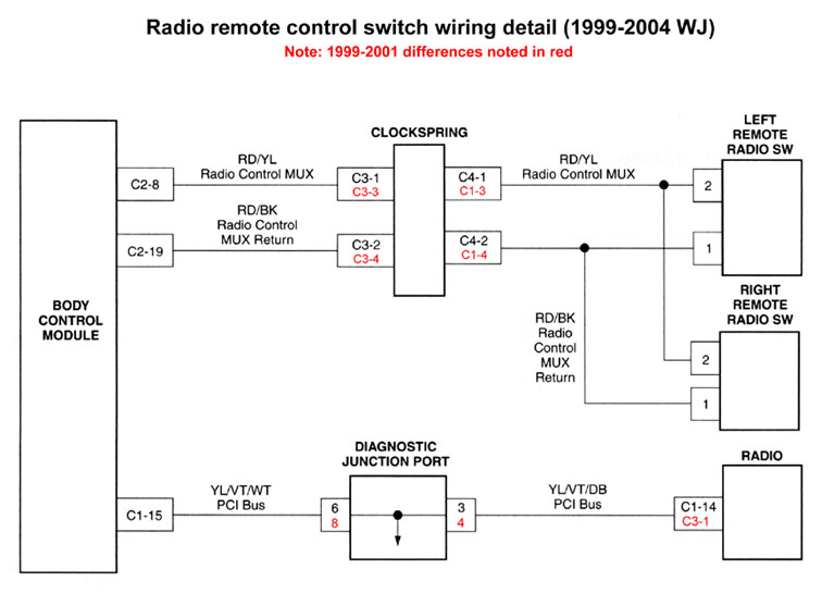 Jeep Car Radio Stereo Audio Wiring Diagram Autoradio Connector Wire Installation Schematic Schema Esquema De Conexiones Stecker Konektor Connecteur Cable Shema