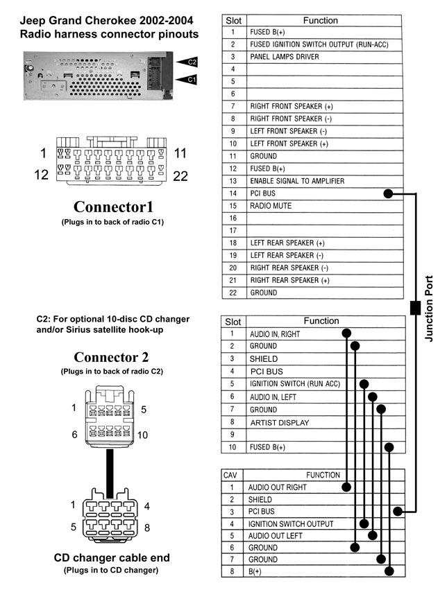 Jeep Grand Cherokee 2002 2004 stereo wiring connector 1998 jeep grand cherokee laredo radio wiring diagram wiring 2013 Jeep Wrangler Radio Wiring Diagram at crackthecode.co
