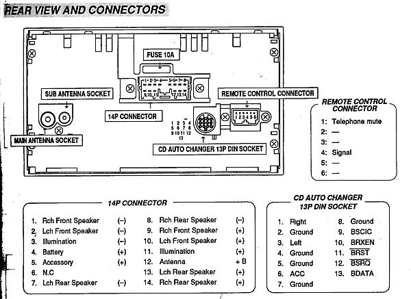 MITSUBISHI Car Radio Stereo Audio Wiring Diagram Autoradio connector ...