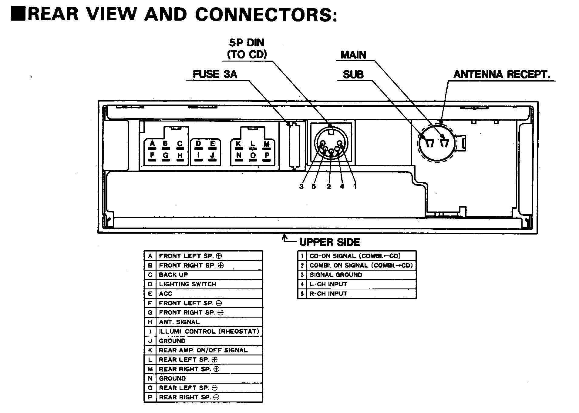 Nissan Stereo Wiring Connector on Mazda Bose Amp Wiring Diagram