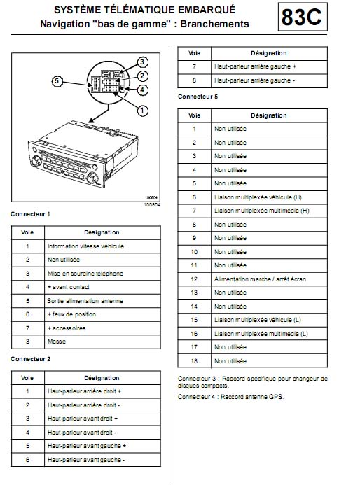 Renault Clio Speaker Wiring Diagram : Renault car radio stereo audio wiring diagram autoradio