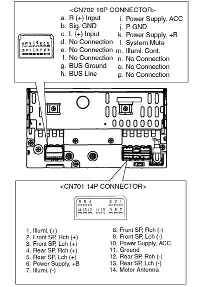 Subaru Car Radio Stereo Audio Wiring Diagram Autoradio Connector