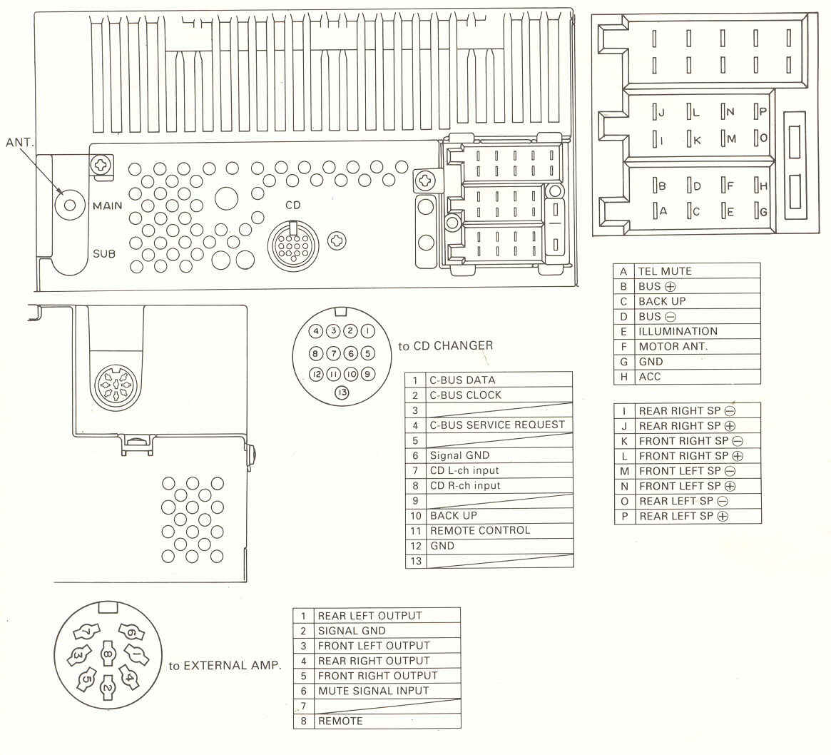 Saab car stereo wiring harness pinout connector wire saab 9 5 wiring diagram stereo wiring diagram and schematic design 2002 Saab 9.5 Turbo at soozxer.org