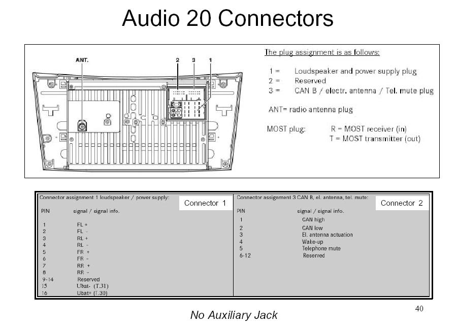 Smart Car Radio Stereo Audio Wiring Diagram Autoradio Connector Wire Installation Schematic