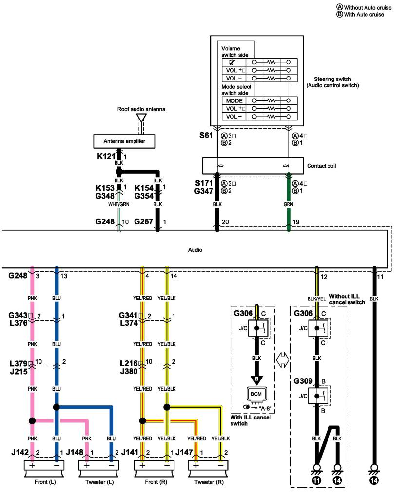 Wiring Diagram For 1998 Nissan Pathfinder Wire Data Schema Suzuki Car Radio Stereo Audio Autoradio Frontier