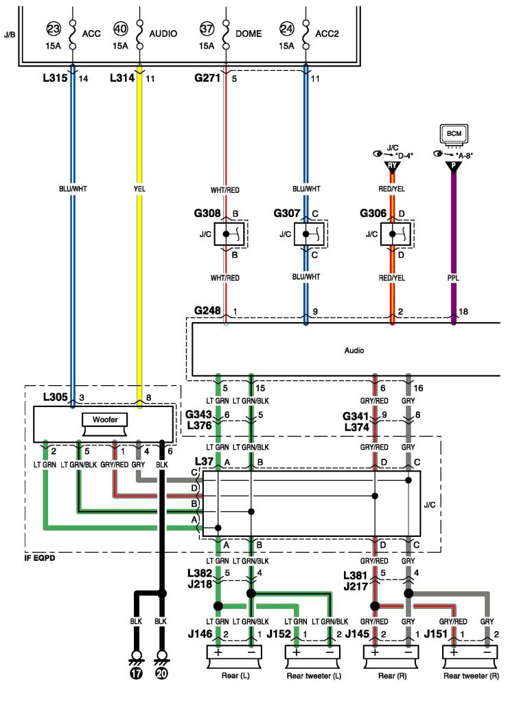Car Radio Wiring Diagram from www.tehnomagazin.com