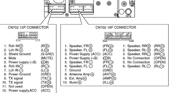 TOYOTA 55838 car stereo wiring diagram harness pinout connector toyota car radio stereo audio wiring diagram autoradio connector