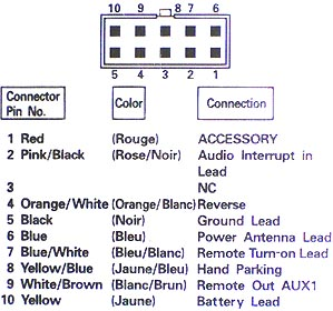 alpine car radio stereo audio wiring diagram autoradio connector rh tehnomagazin com at alpine iva d105r