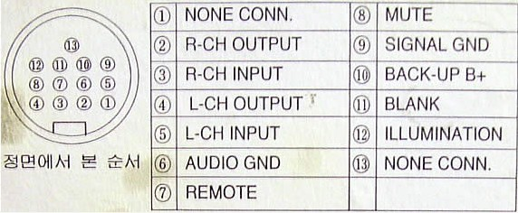 Alpine Car Radio Stereo Audio Wiring Diagram Autoradio