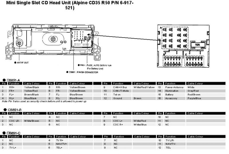 alpine car radio stereo audio wiring diagram autoradio 2005 Mini Cooper Fuse Box Diagram 2005 Mini Cooper Tailgate Diagrams