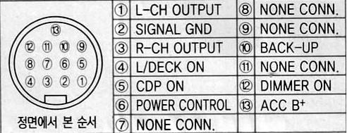 [ZTBE_9966]  Alpine Car Radio Stereo Audio Wiring Diagram Autoradio connector wire  installation schematic schema esquema de conexiones Anschlusskammern  konektor | Alpine Wire Diagram For Deck |  | Schematics diagrams, car radio wiring diagram, freeware software