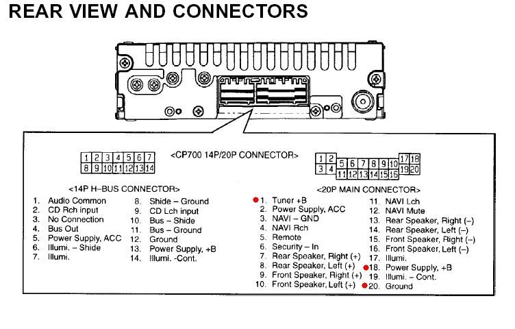 HONDA Car Radio Stereo Audio Wiring Diagram Autoradio connector wire ...