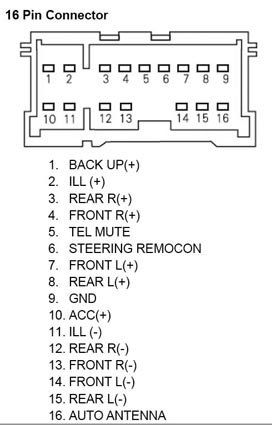Kia Spectra on Car Radio Iso Diagram