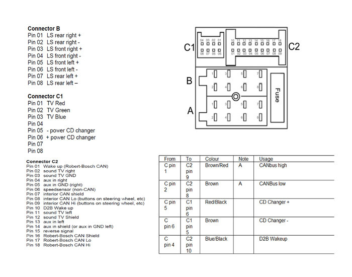 [SCHEMATICS_4UK]  MERCEDES Car Radio Stereo Audio Wiring Diagram Autoradio connector wire  installation schematic schema esquema de conexiones stecker konektor  connecteur cable shema | 1999 Mercedes Benz Wiring Diagrams |  | Schematics diagrams, car radio wiring diagram, freeware software